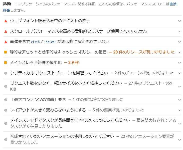 PageSpeed Insights 診断